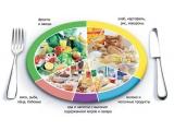 Бенефит Плаза Конгресс Отель - иконка «питание» в Нижнедевицке